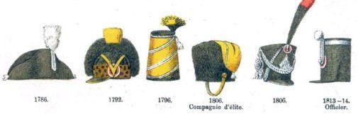 Jolix chapeaux : mode hiver 2010